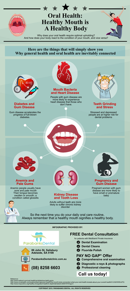 Oral-Health-Healthy-Mouth-is-A-Healthy-Body-p